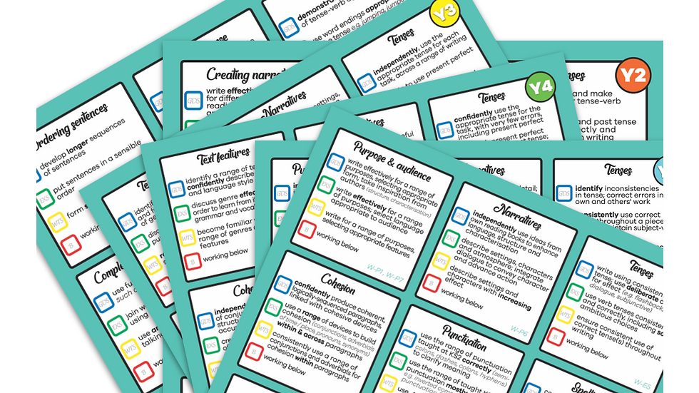 Writing Key Skills Cards