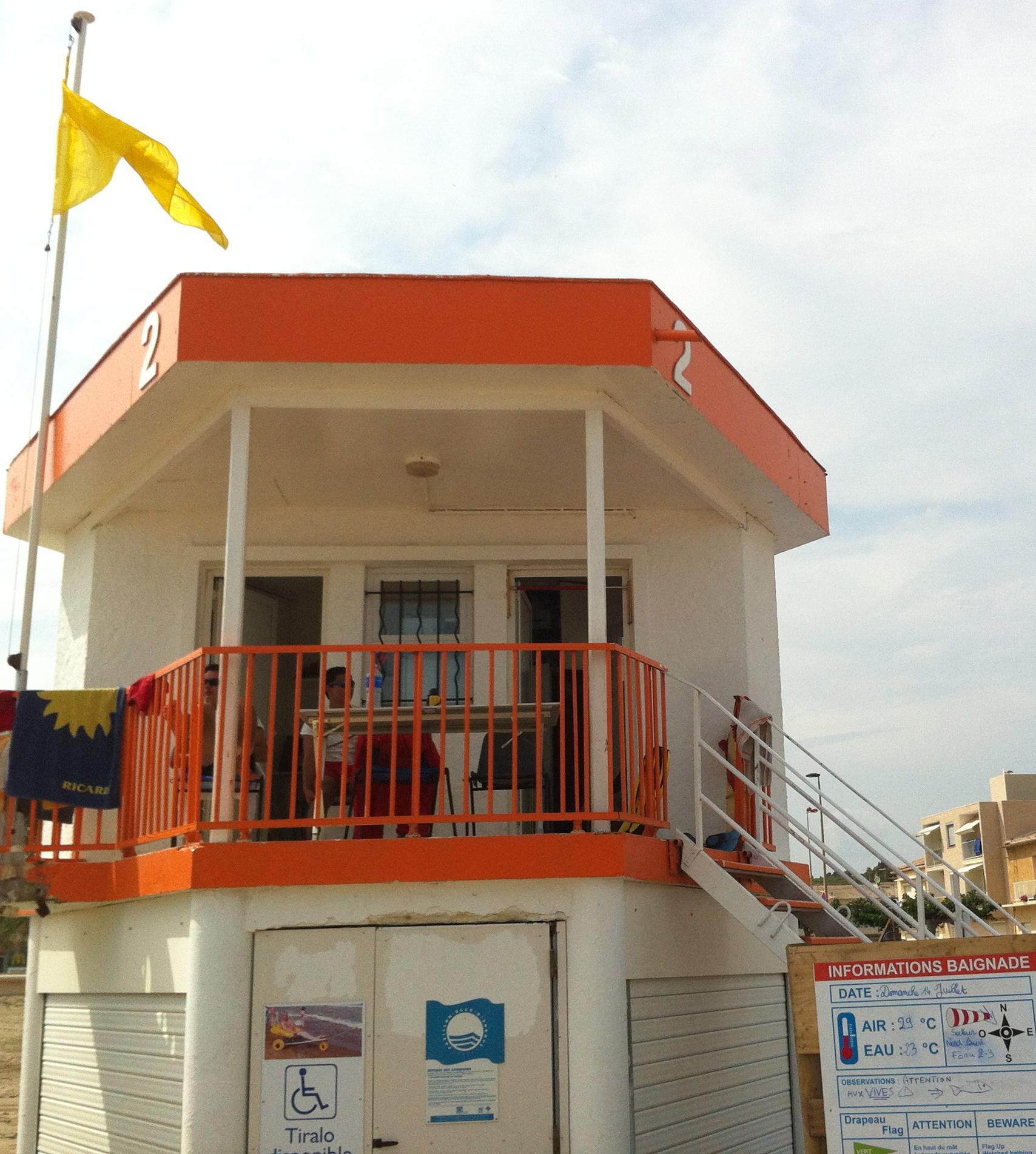 Surveillance des plage