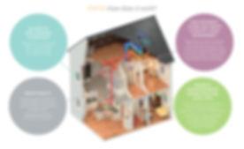 House_ MVHR ECO with roundels 090317_edited.jpg