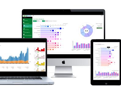 Resero Genomics and Agric-Bioformatics announce new alliance.