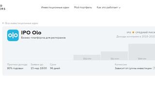 IPO Olo — бизнес-платформа для ресторанов США