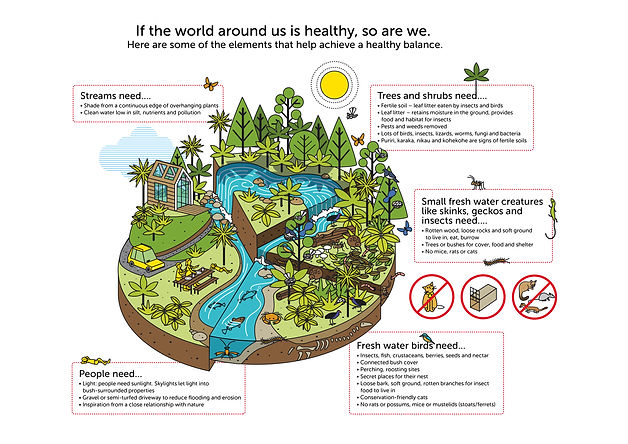 If the world around us is healthy, so ar