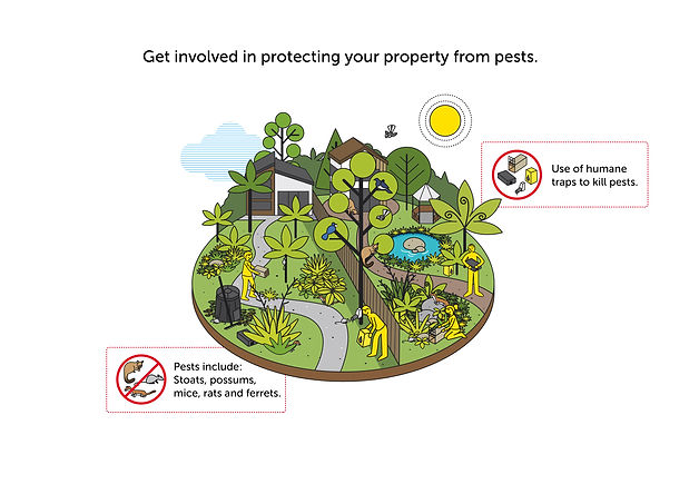 Get involved in protecting your property