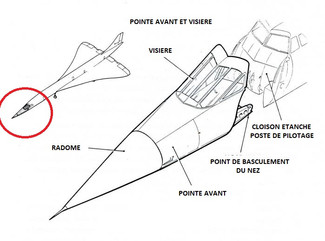 Visière et nez basculant (Partie 1)