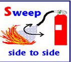 buy fire extinguisher