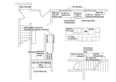 Kitchen Cabinet Planning