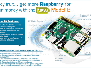 New Raspberry Pi Model B+ Released!‏