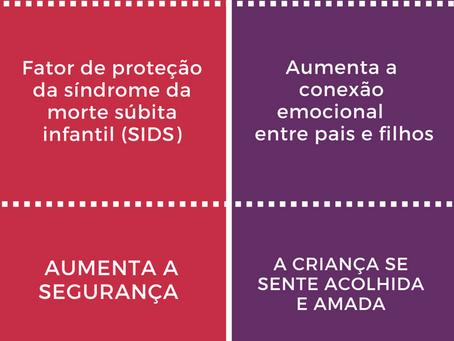 O Impacto Emocional da Cama/Quarto Compartilhado.