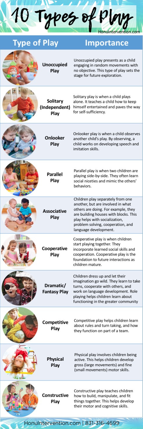10 types of play
