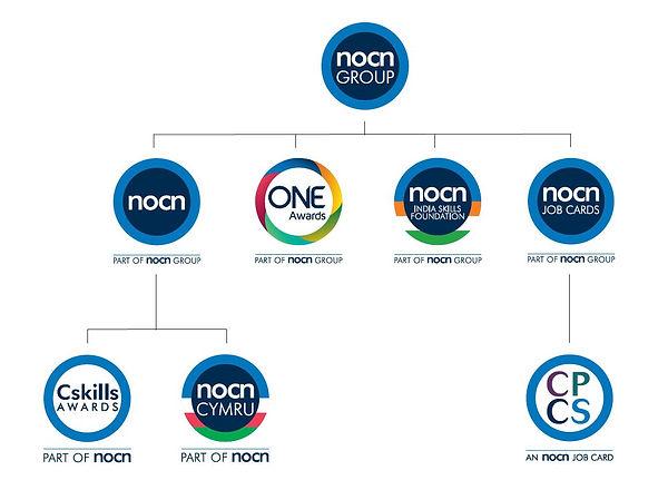 NOCN familytree.jpg