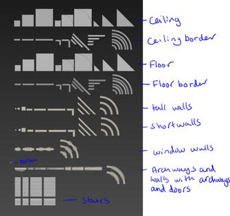 Modular kit update
