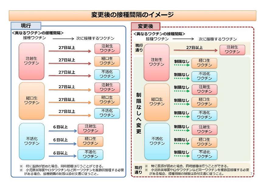ワクチン間隔.jpg