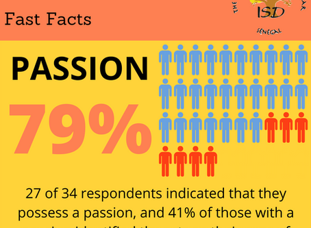 2020 Fast Facts: Passion