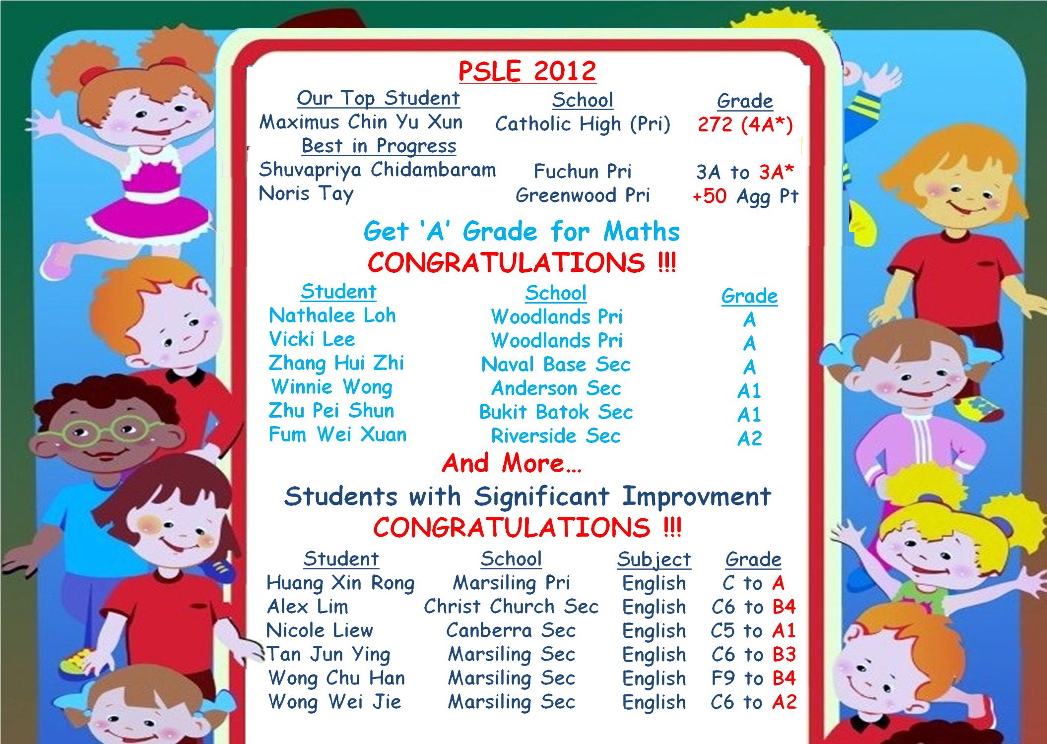 Students Results_v5 copy