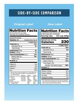 label comparison