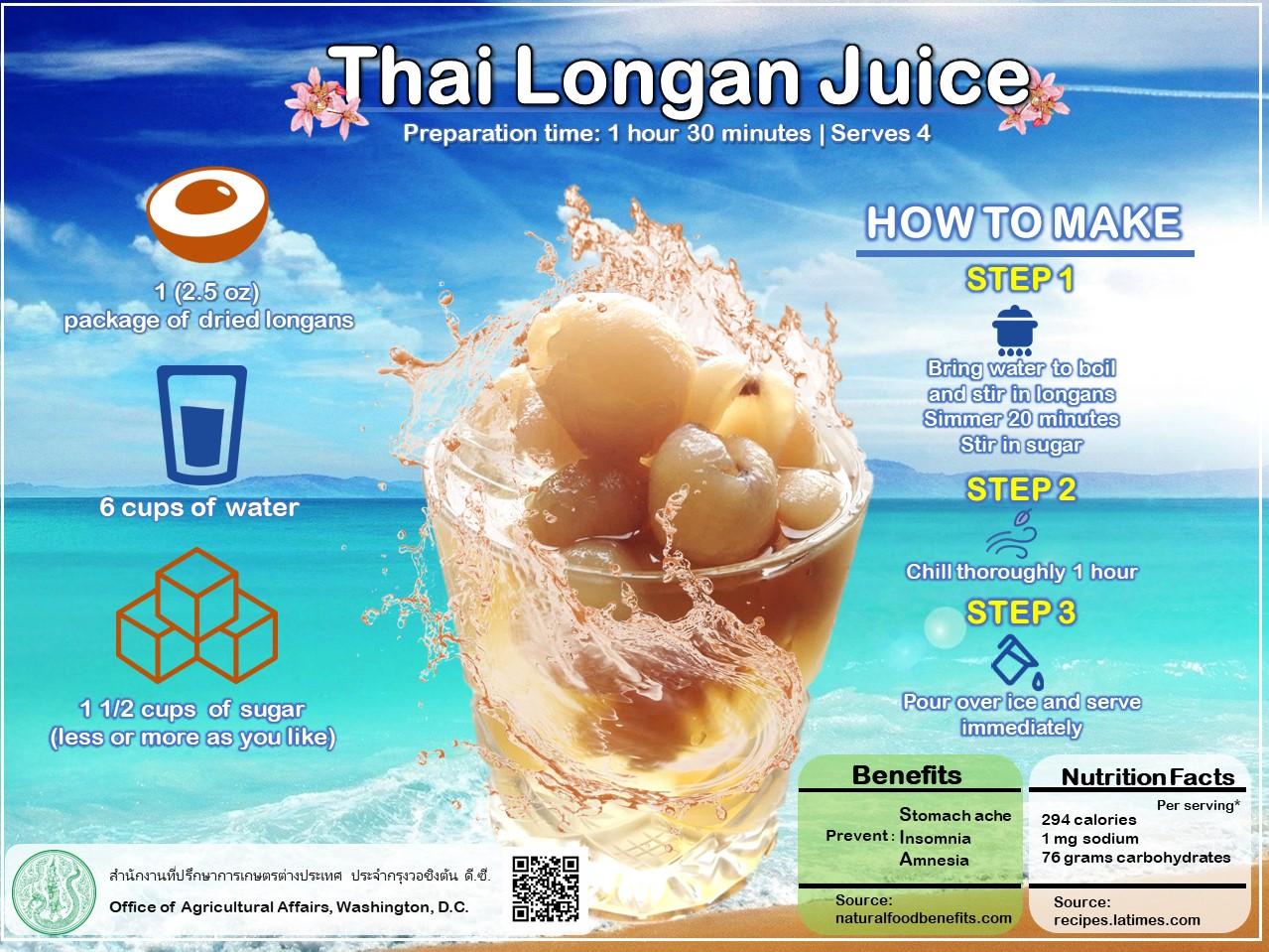 how to make longan juice