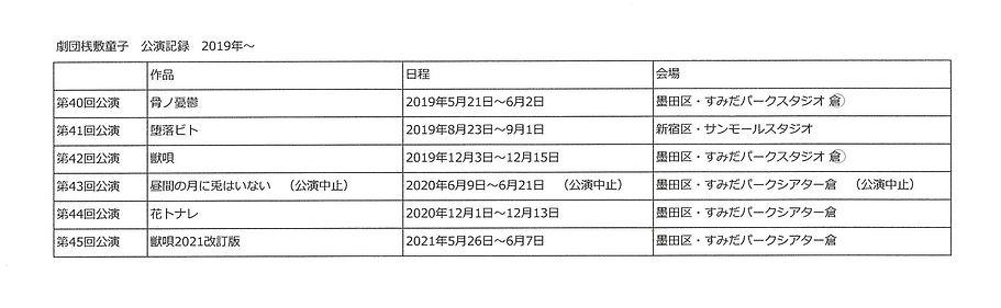 公演記録獣唄再演まで.jpg