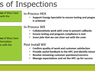 QA Inspections Overview