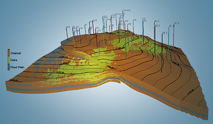 GES Software, Geological Evaluation, Geological Modeling Professional