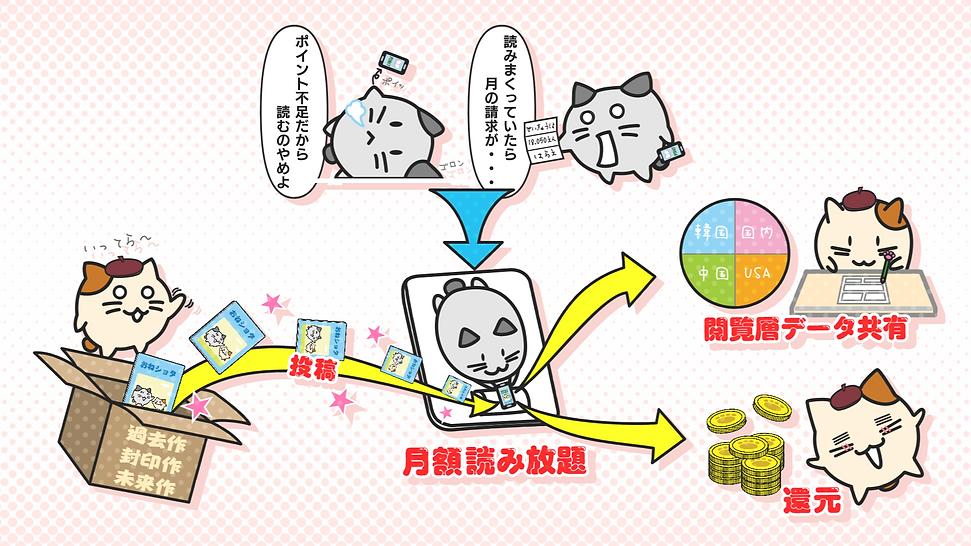 サブスクまとめ_00000.tif