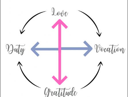 Well Life Triber David Linaker on gratitude