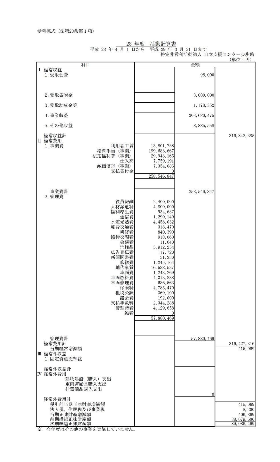 28年度 活動計算書.jpg