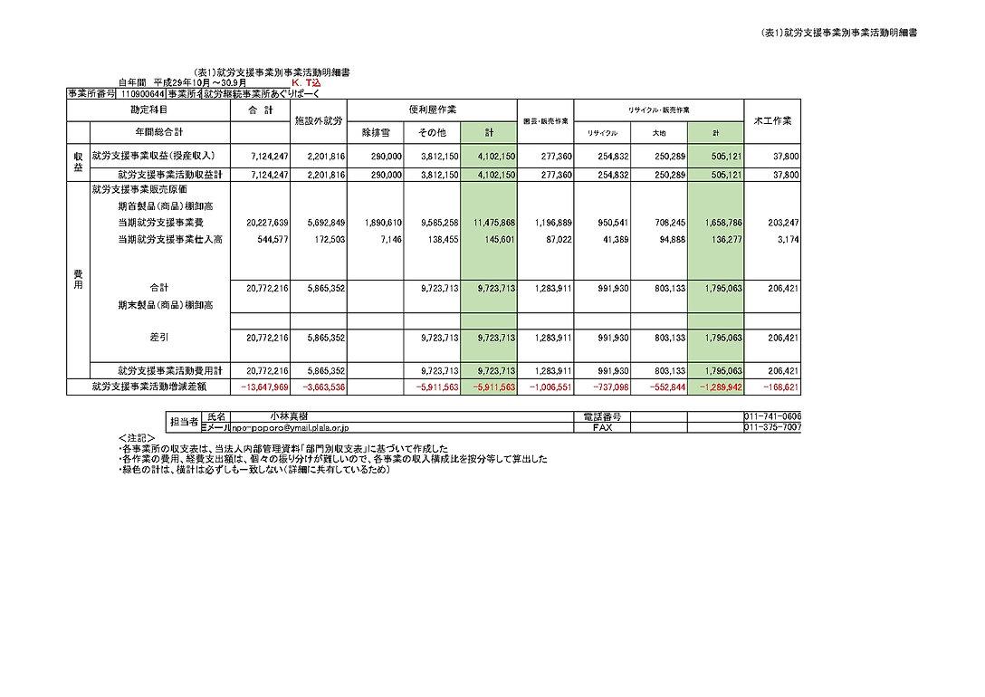 HP掲載19.9(表1)就労支援事業別活動明細書_page-0001.jpg