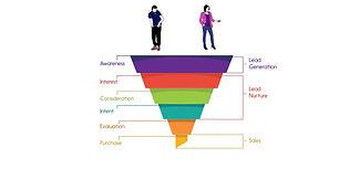funnel marketing .jpg