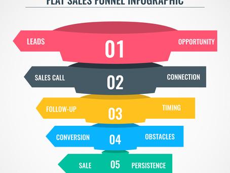 Funnel Marketing cos'è e a cosa serve