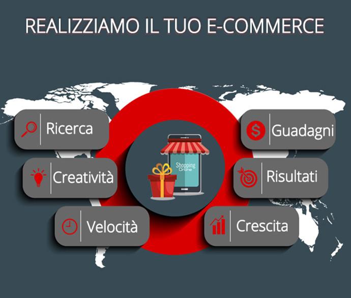 Realizziamo il tuo E-Commerce