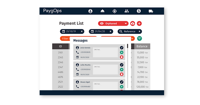 TelCo integration PaygOps