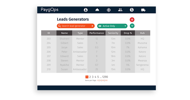Lead Generations Sales Agent Management PaygOps