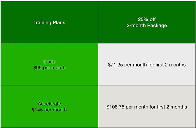 25% off 2-month packages.jpeg