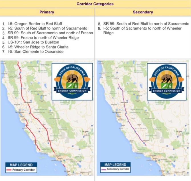West Coast Electric Highway Development