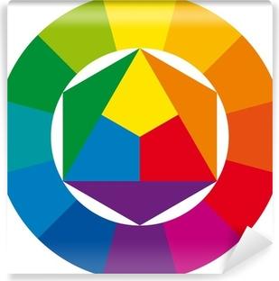 duvar-resimleri-farbkreis
