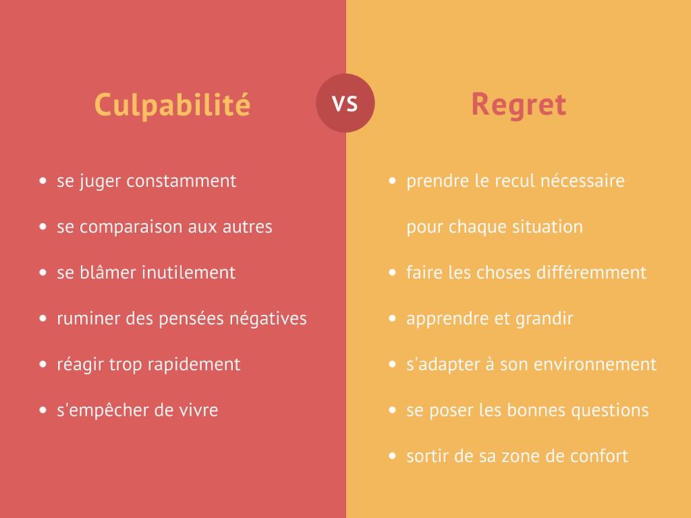 culpabilité-vs-regret