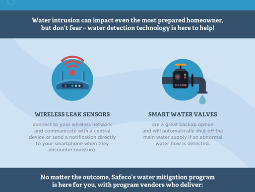 Protect your home from water!