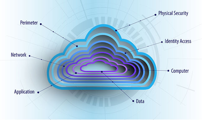 cloud onion edit 1-01.jpg