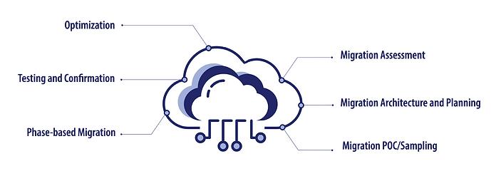 cloud service diagram 1.png
