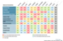 behaviorial chart grab.png