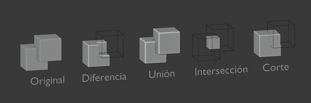 modelado 3d, blender, malla poligonal, boolean, tipos de booleanas
