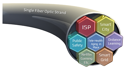 VIRTUALIZED FIBER 2A.png