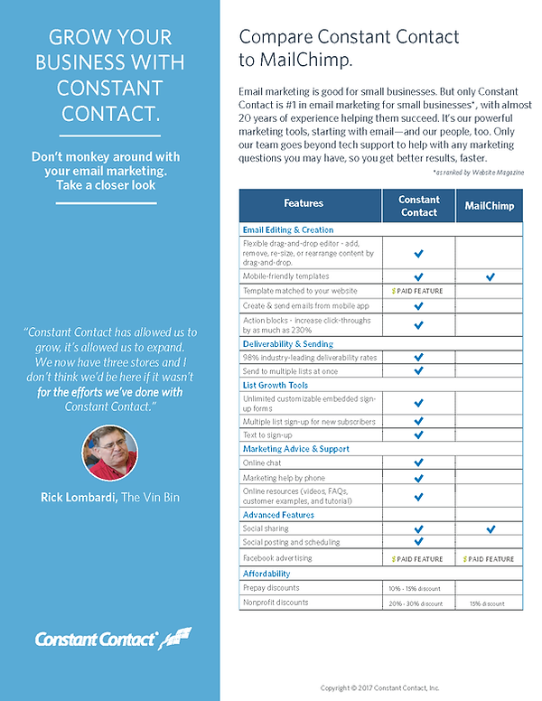 2 Constant Contact and MailChimp Compari