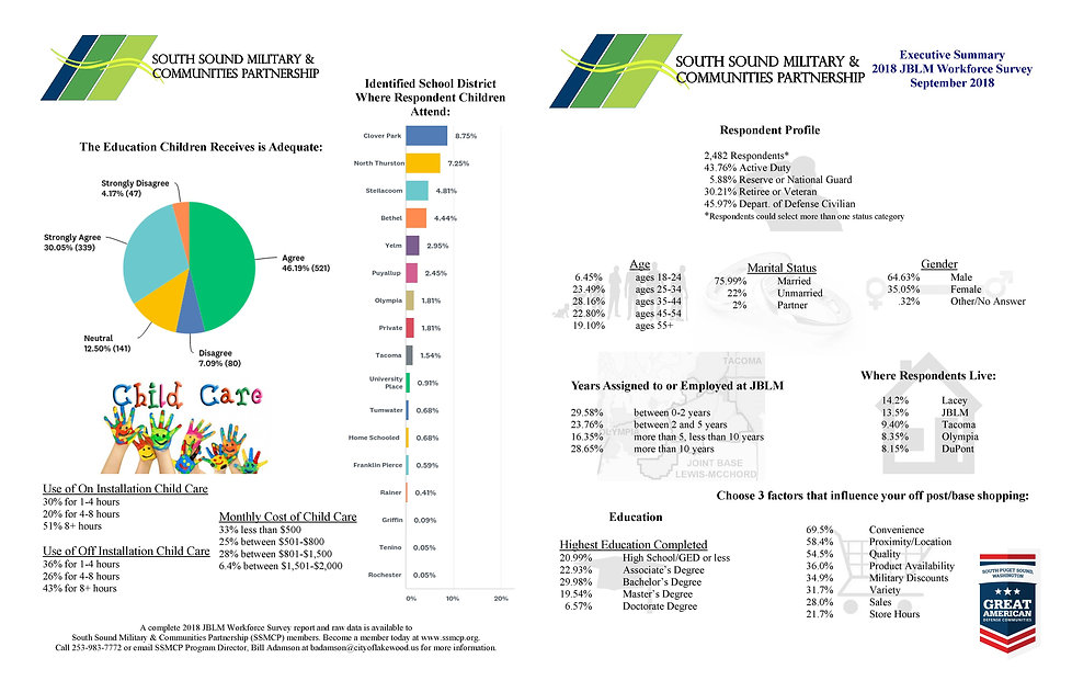 pic 2018 JBLM Workforce Survey Brochure