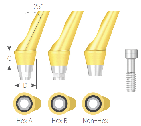 Angled Abutment Ø4.5 UFII Regular, Wide
