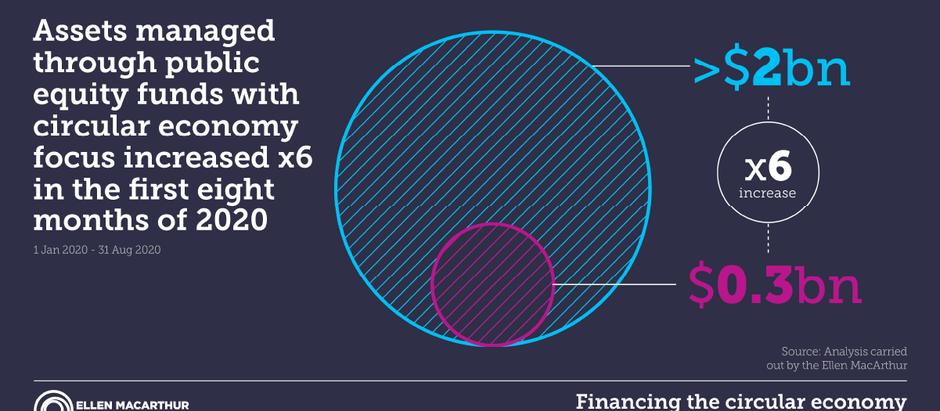 Financiamiento de la economía circular: aprovechar la oportunidad