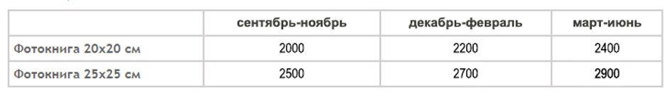 Стоимость Белгород.jpg