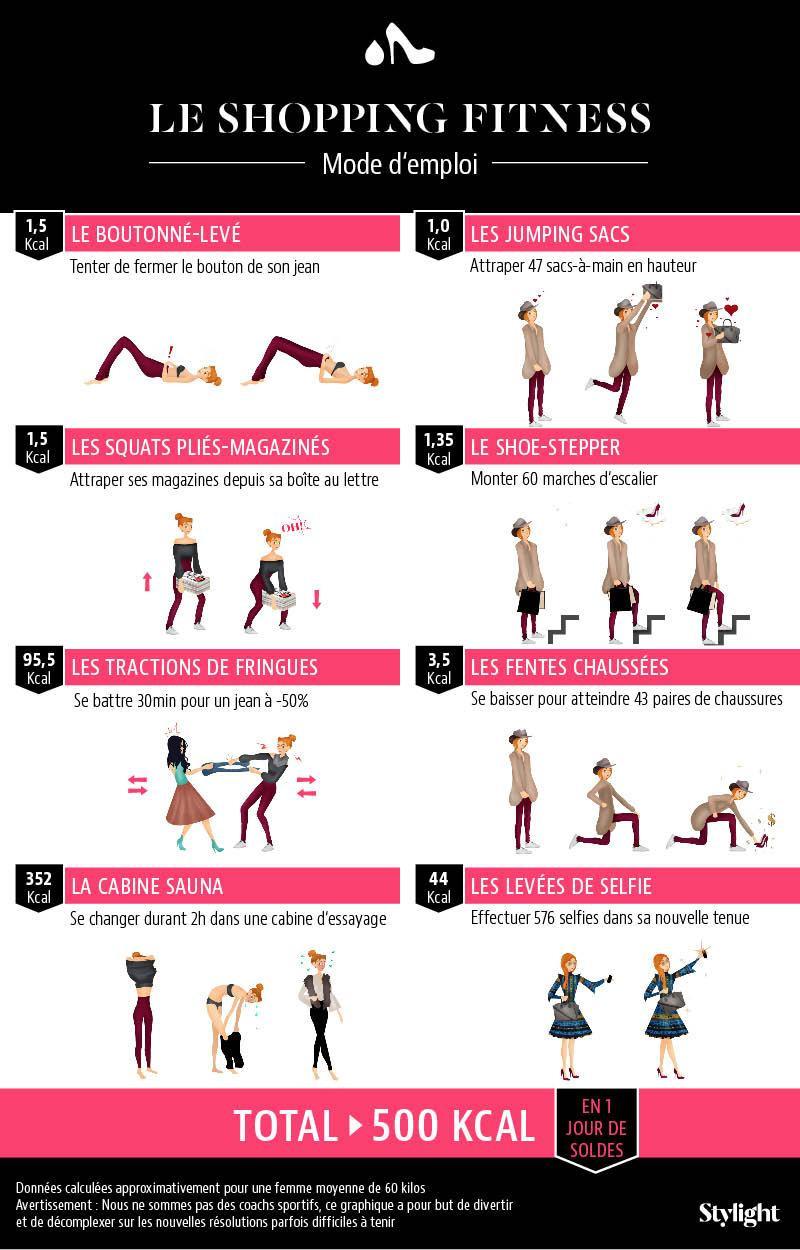 Le-fitness-du-shopping-pour-les-soldes-par-Stylight-infographie (1).jpg