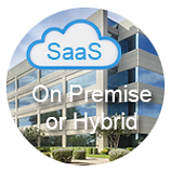 saas cloud in front of a building