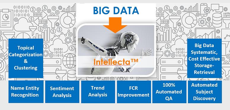 big data scheme